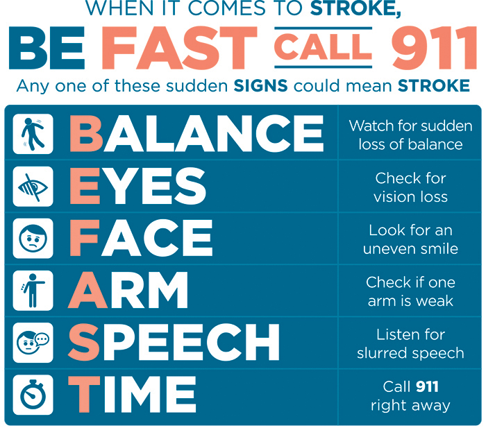 Stroke warning signs infographic
